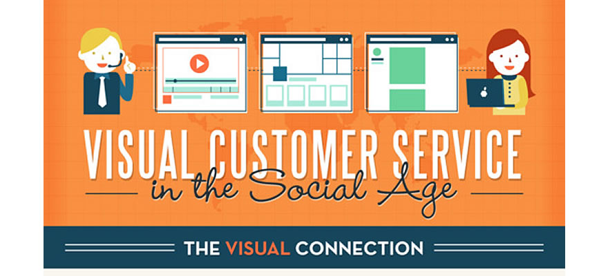 La atención al cliente más visual en la era social