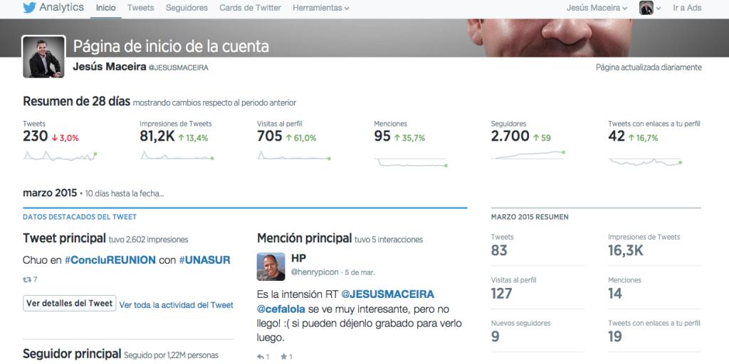 Twitter Analytics nuevo dashboard