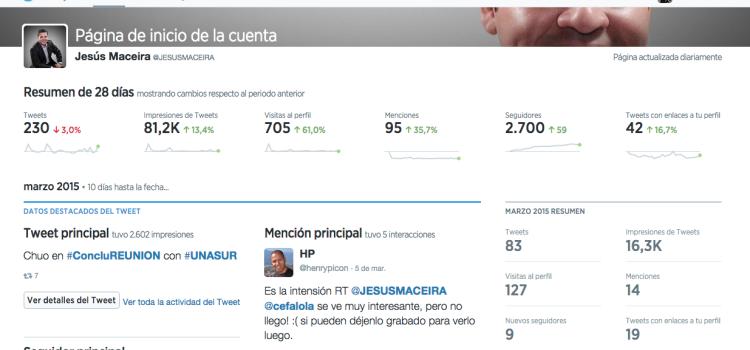 Nueva página de inicio para Twitter Analytics