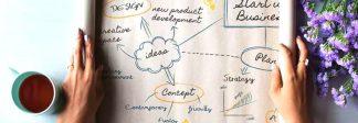 Cómo crear mapas mentales online, todo lo que debes saber